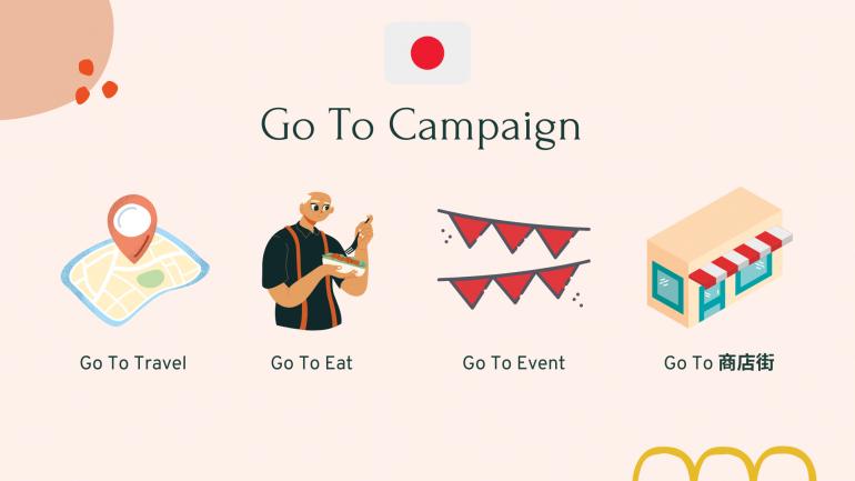 キャンペーン,GoToトラベル,GoToキャンペーン,コロナ対策,日本