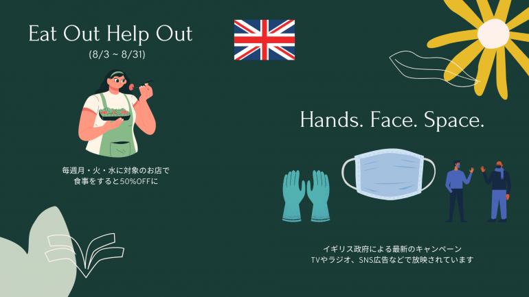 キャンペーン,イギリス,キャンペーン,EatOutHelpOut,HandsFaceSpace,コロナ