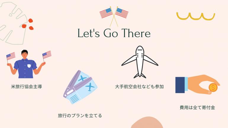 キャンペーン,アメリカ,Let'sGoThere,コロナ