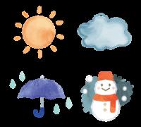 ☆ 知っておきたい!天気に関する英語表現・英単語 ☆